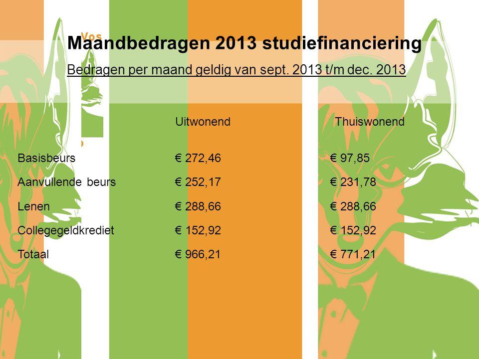Maandbedragen 2013 studiefinanciering
