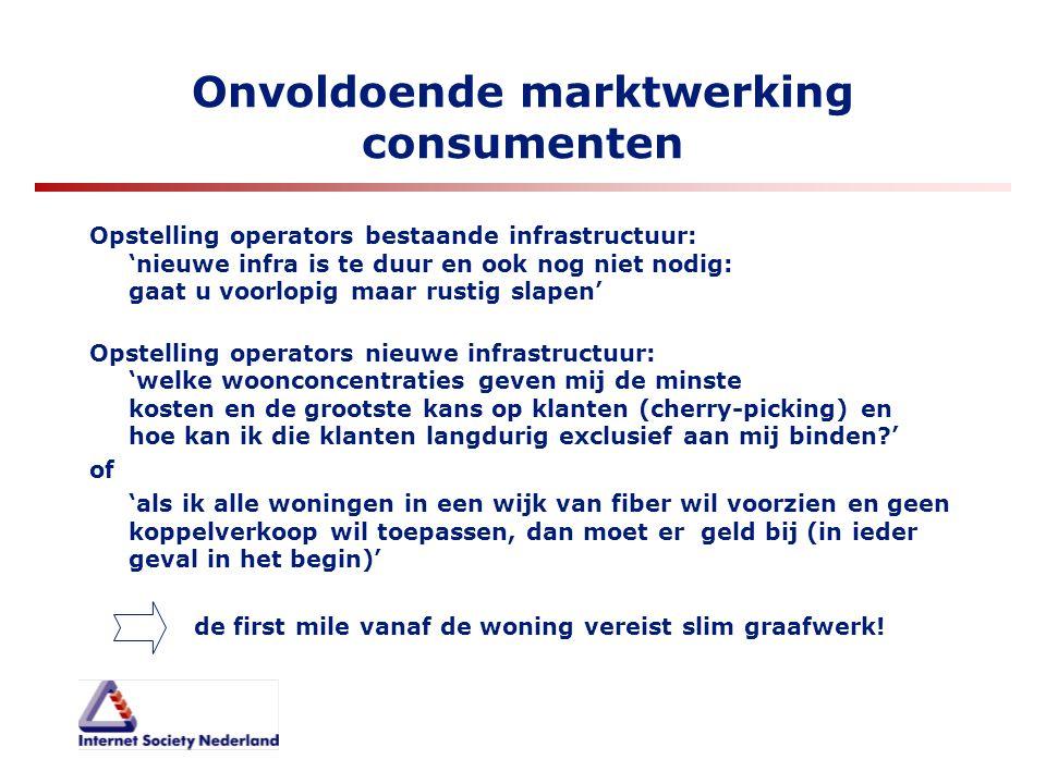 Onvoldoende marktwerking consumenten