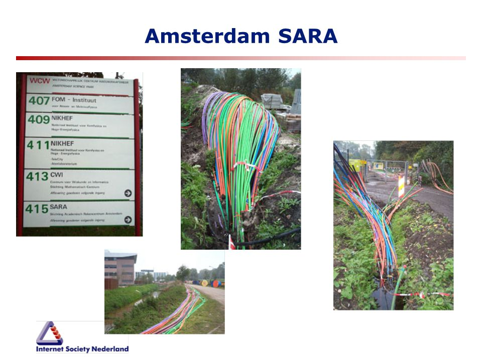 Amsterdam SARA