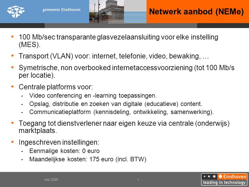 Netwerk aanbod (NEMe) 100 Mb/sec transparante glasvezelaansluiting voor elke instelling (MES).