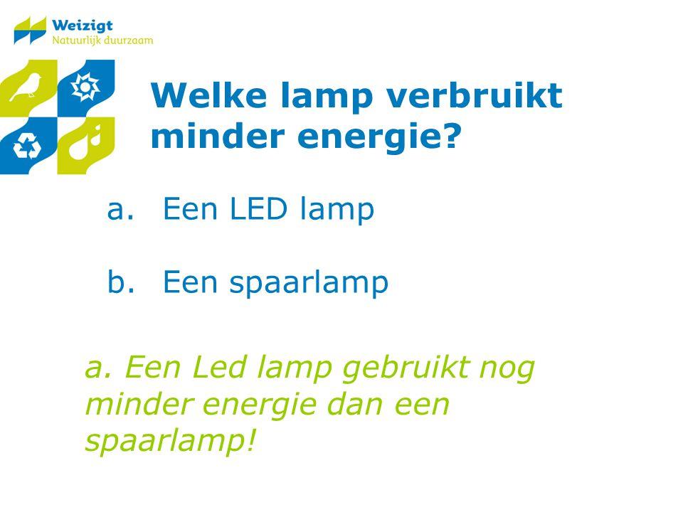 Welke lamp verbruikt minder energie