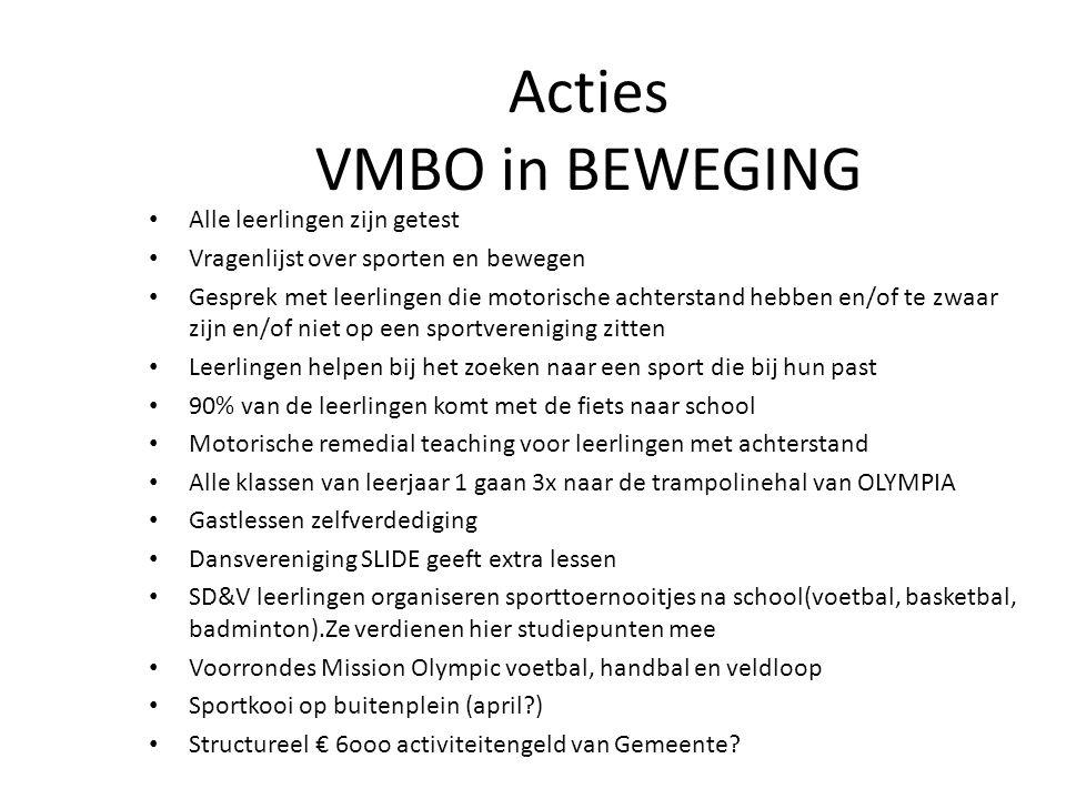 Acties VMBO in BEWEGING