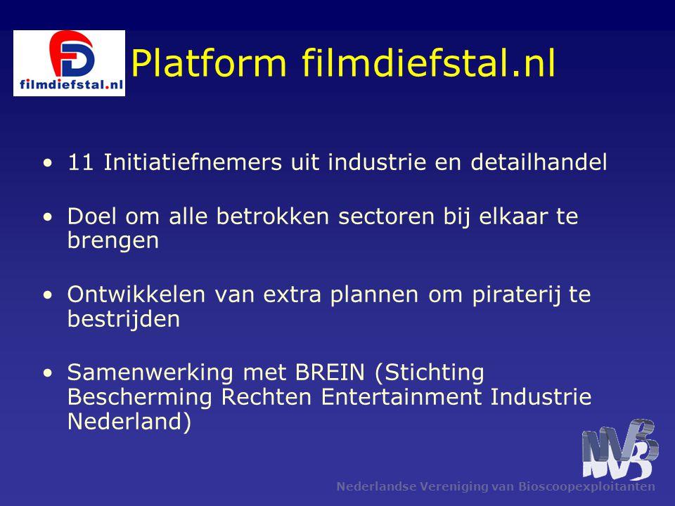 Platform filmdiefstal.nl