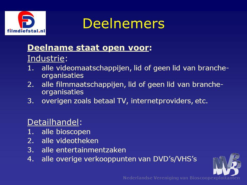 Deelnemers Deelname staat open voor: Industrie: Detailhandel: