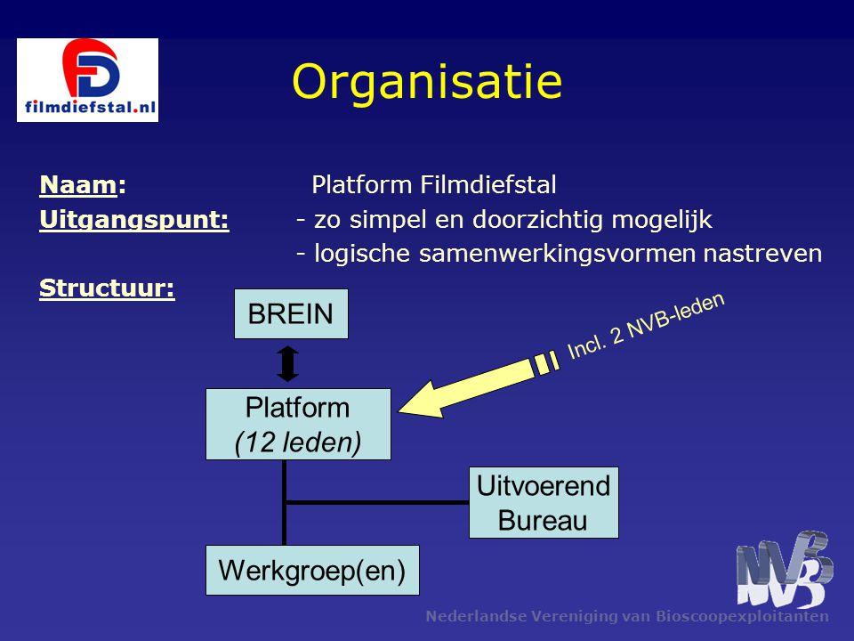 Organisatie BREIN Platform (12 leden) Uitvoerend Bureau Werkgroep(en)