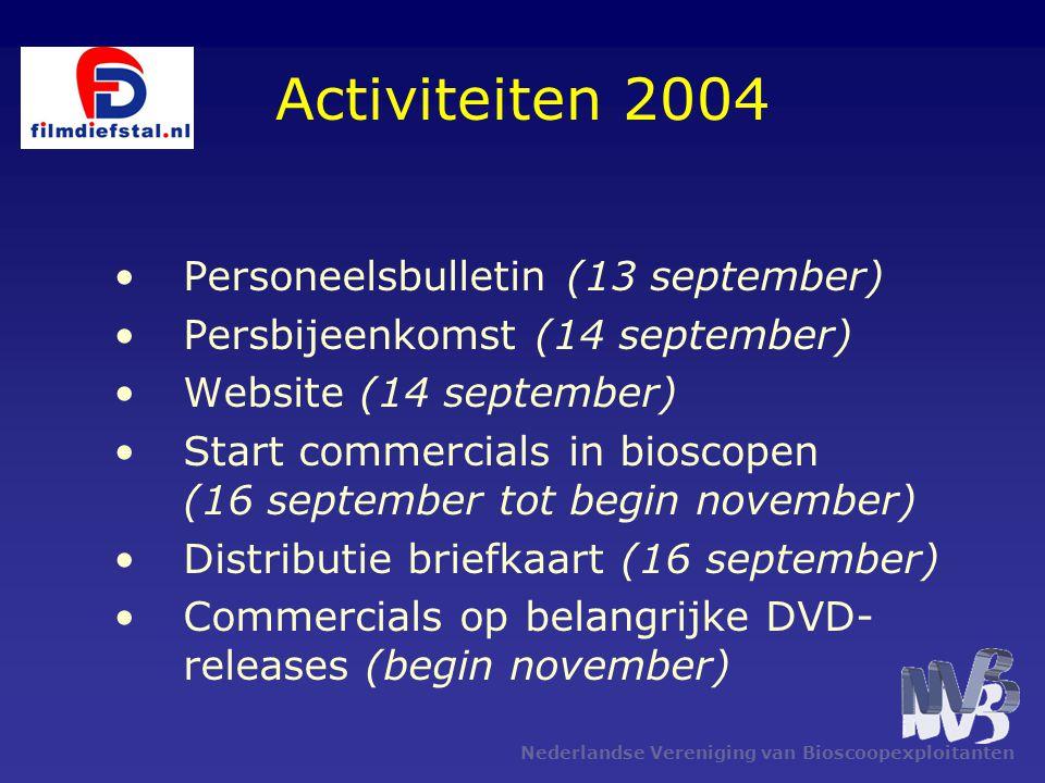Activiteiten 2004 Personeelsbulletin (13 september)