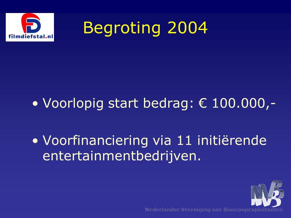 Begroting 2004 Voorlopig start bedrag: € 100.000,-