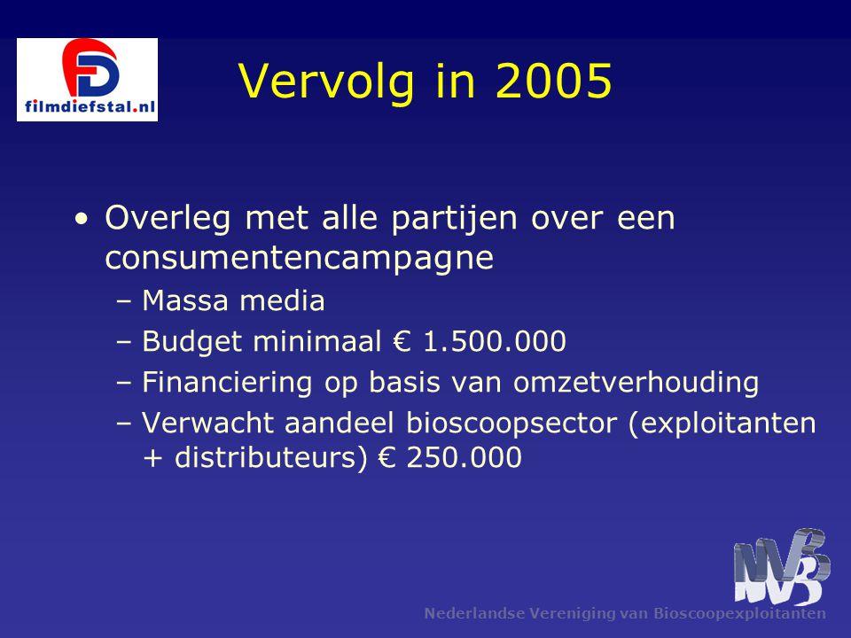 Vervolg in 2005 Overleg met alle partijen over een consumentencampagne