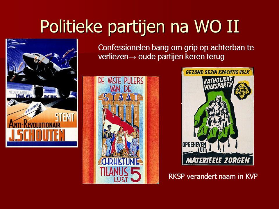 Politieke partijen na WO II
