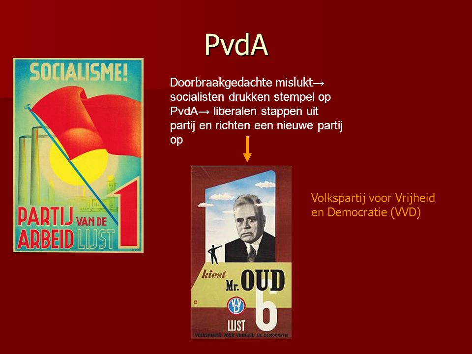 PvdA Doorbraakgedachte mislukt→ socialisten drukken stempel op PvdA→ liberalen stappen uit partij en richten een nieuwe partij op.