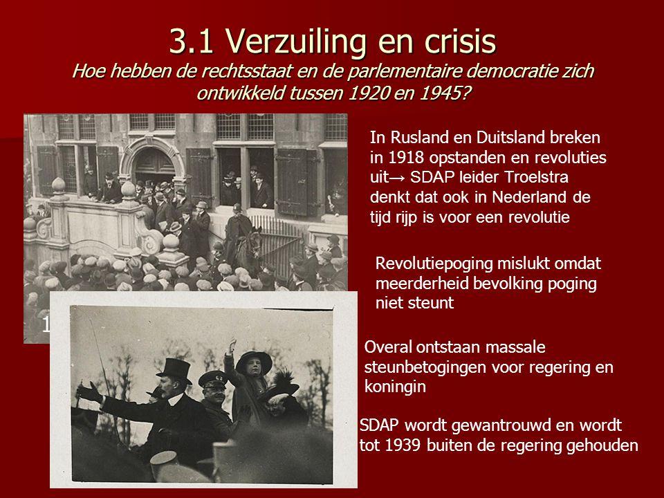 3.1 Verzuiling en crisis Hoe hebben de rechtsstaat en de parlementaire democratie zich ontwikkeld tussen 1920 en 1945