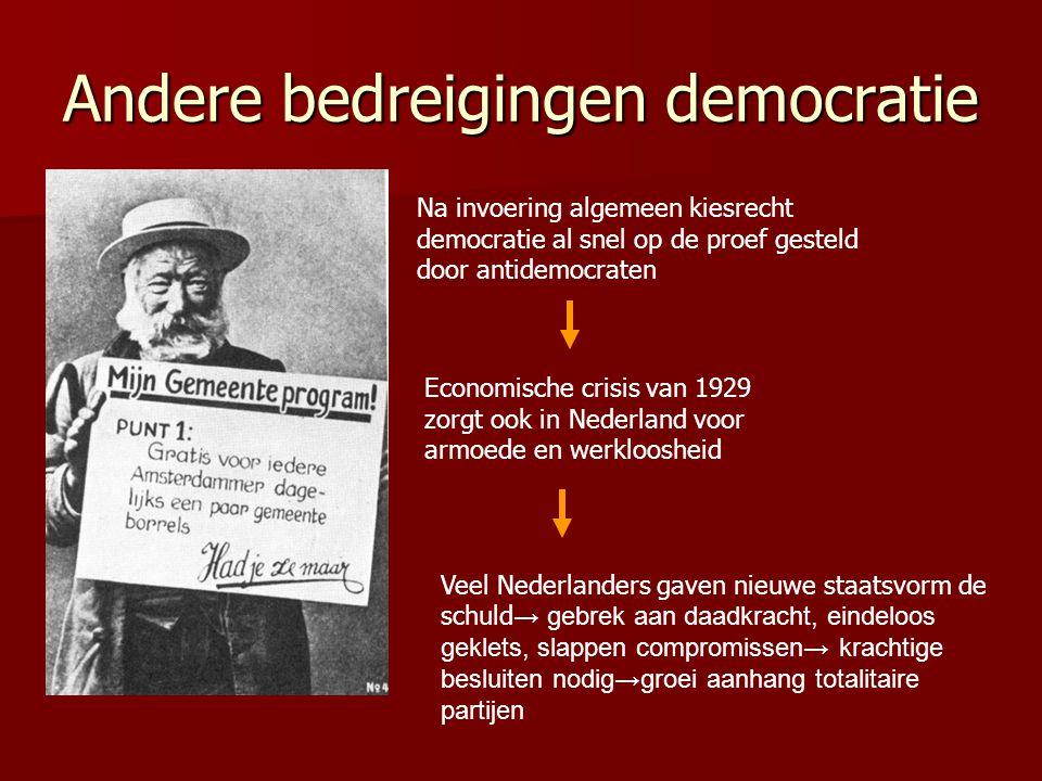 Andere bedreigingen democratie