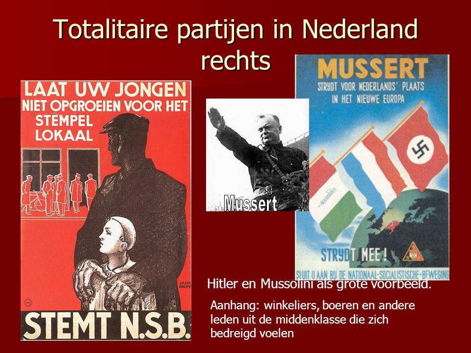 Totalitaire partijen in Nederland rechts