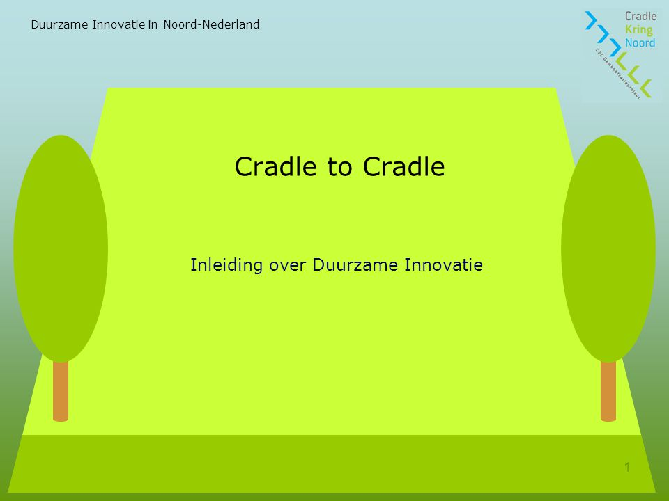 Inleiding over Duurzame Innovatie