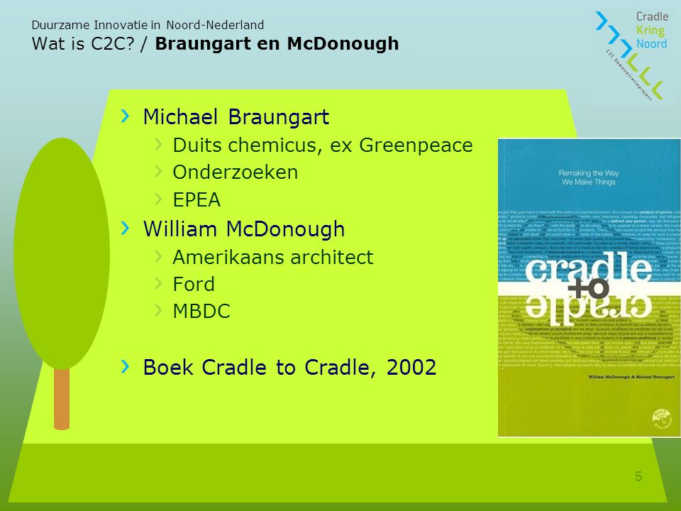 Wat is C2C / Braungart en McDonough