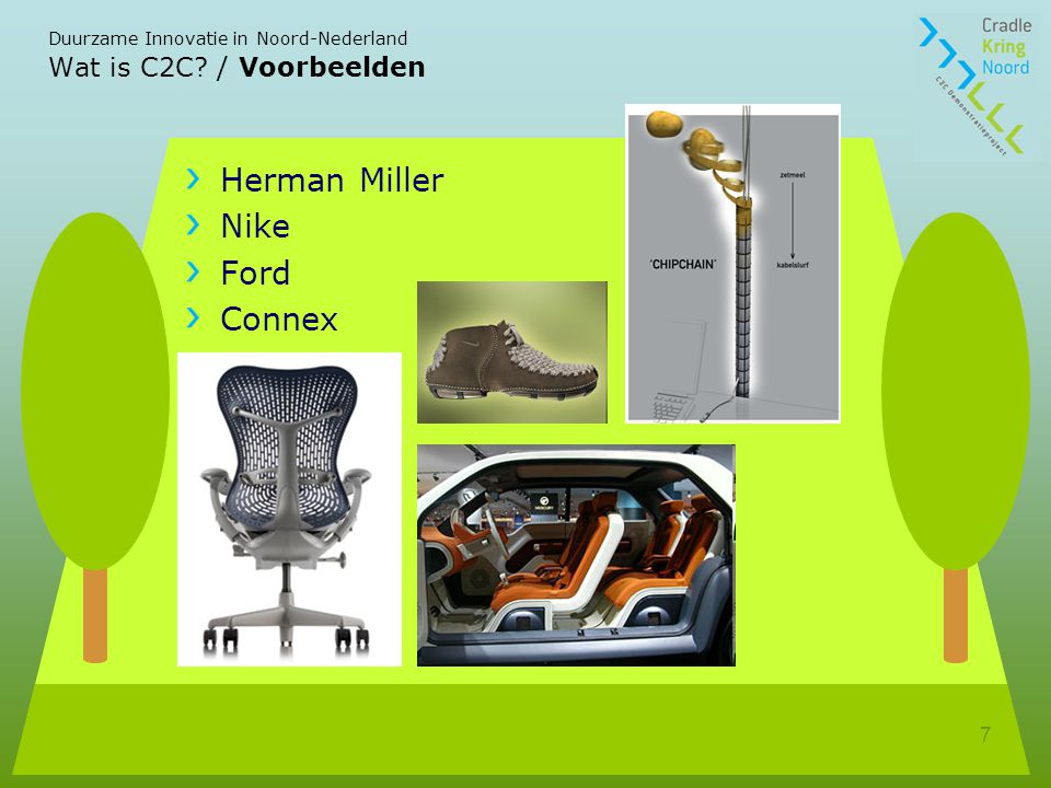 Herman Miller Nike Ford Connex Wat is C2C / Voorbeelden