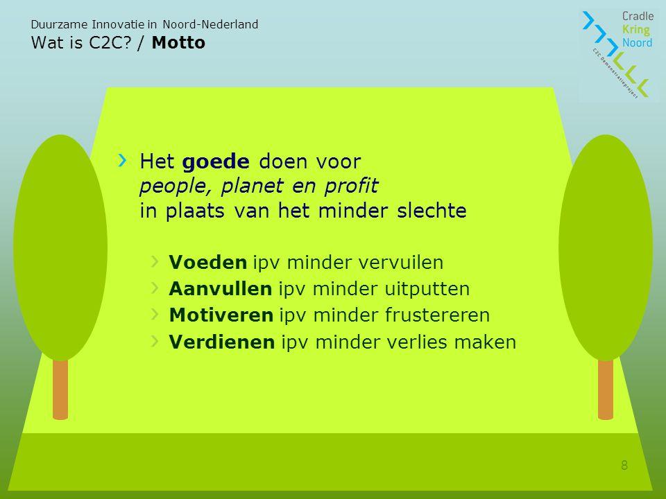Wat is C2C / Motto Het goede doen voor people, planet en profit in plaats van het minder slechte.