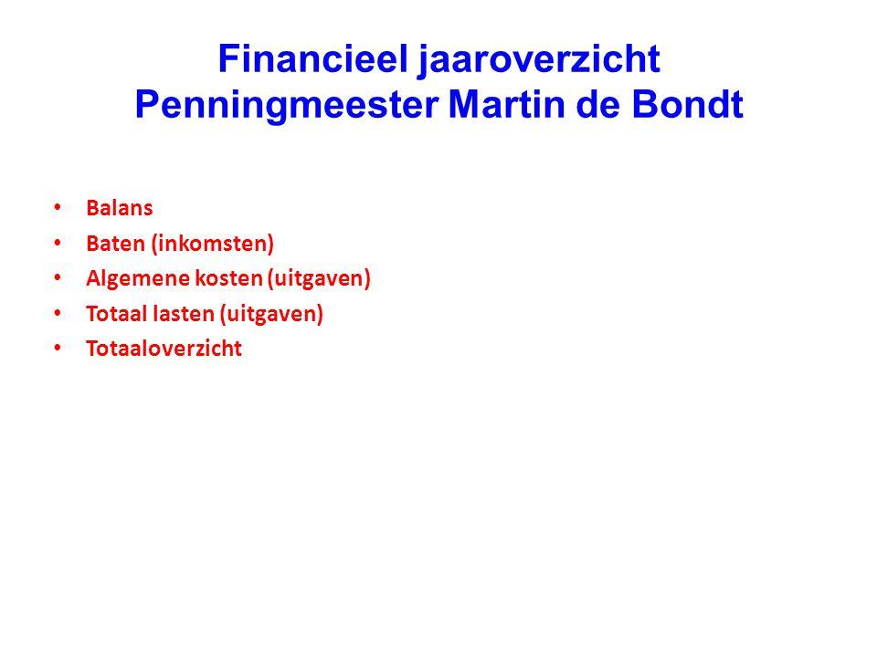 Financieel jaaroverzicht Penningmeester Martin de Bondt