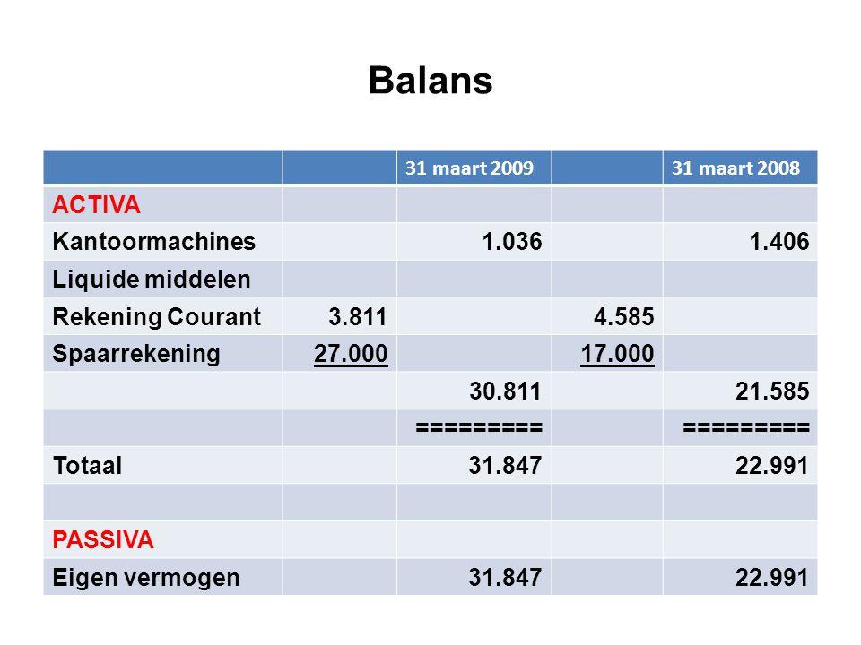 Balans ACTIVA Kantoormachines 1.036 1.406 Liquide middelen