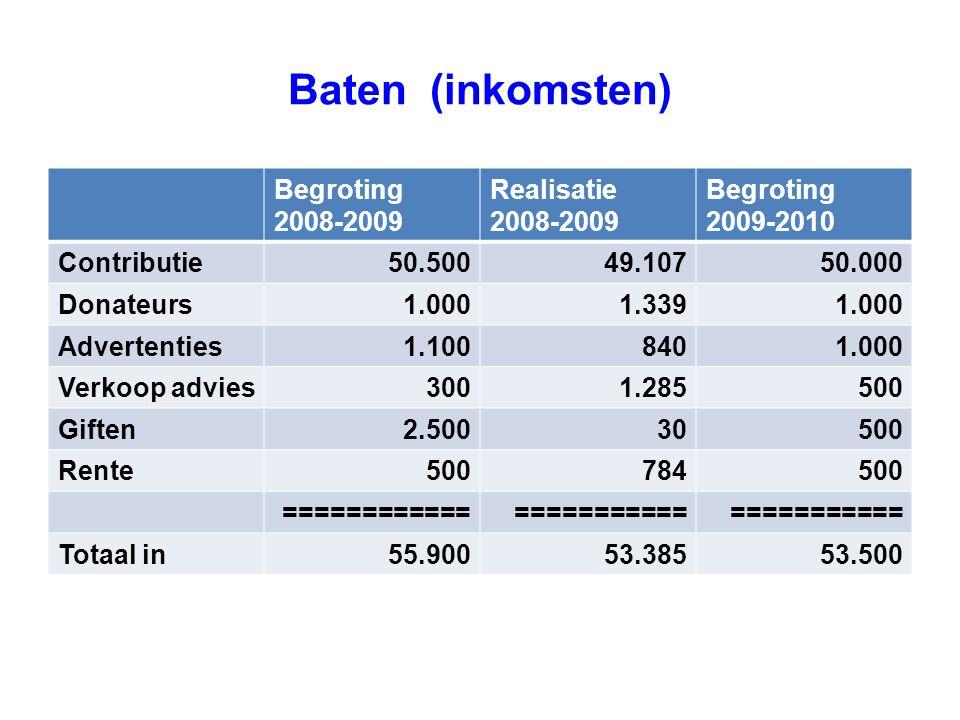 Baten (inkomsten) Begroting 2008-2009 Realisatie 2009-2010 Contributie
