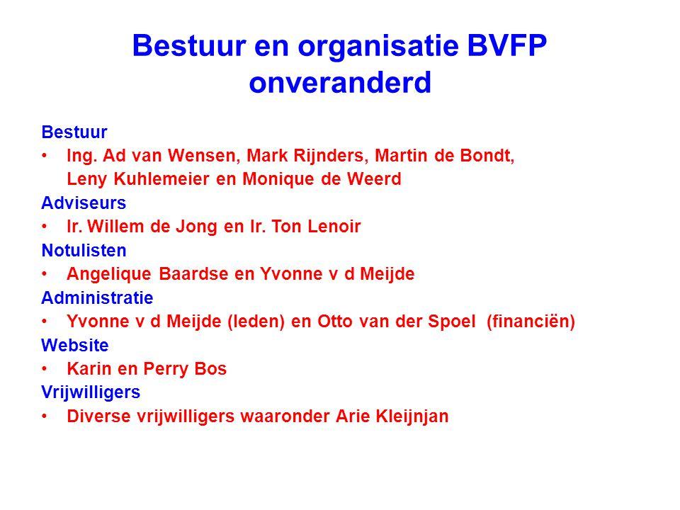 Bestuur en organisatie BVFP onveranderd