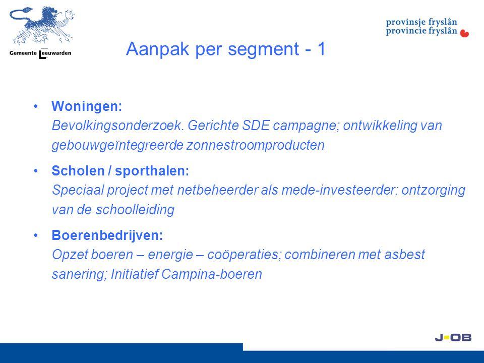 Aanpak per segment - 1 Woningen: Bevolkingsonderzoek. Gerichte SDE campagne; ontwikkeling van gebouwgeïntegreerde zonnestroomproducten.