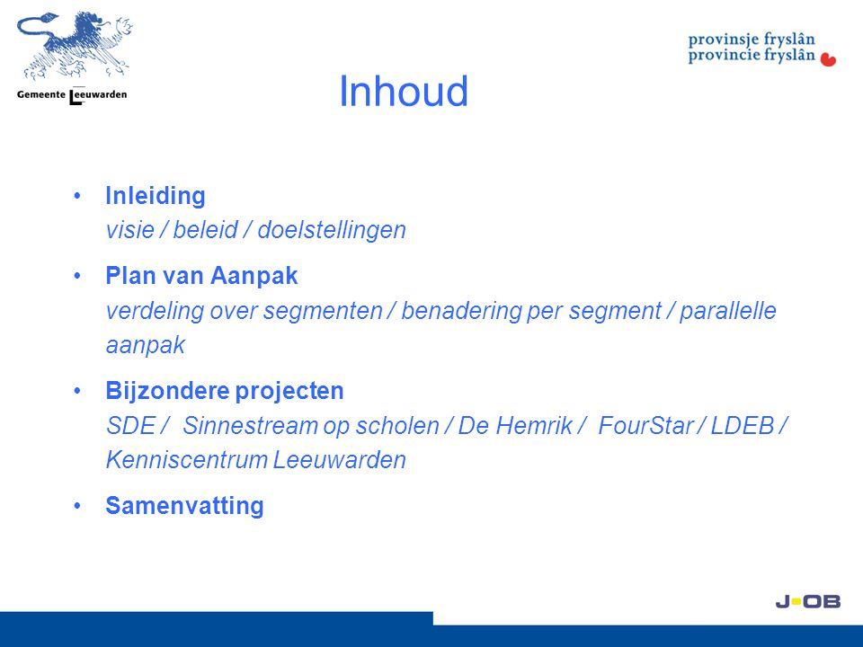 Inhoud Inleiding visie / beleid / doelstellingen