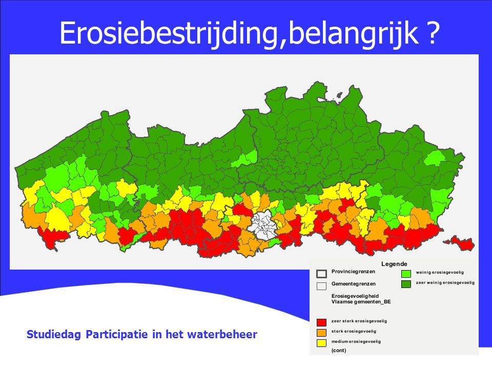 Erosiebestrijding,belangrijk