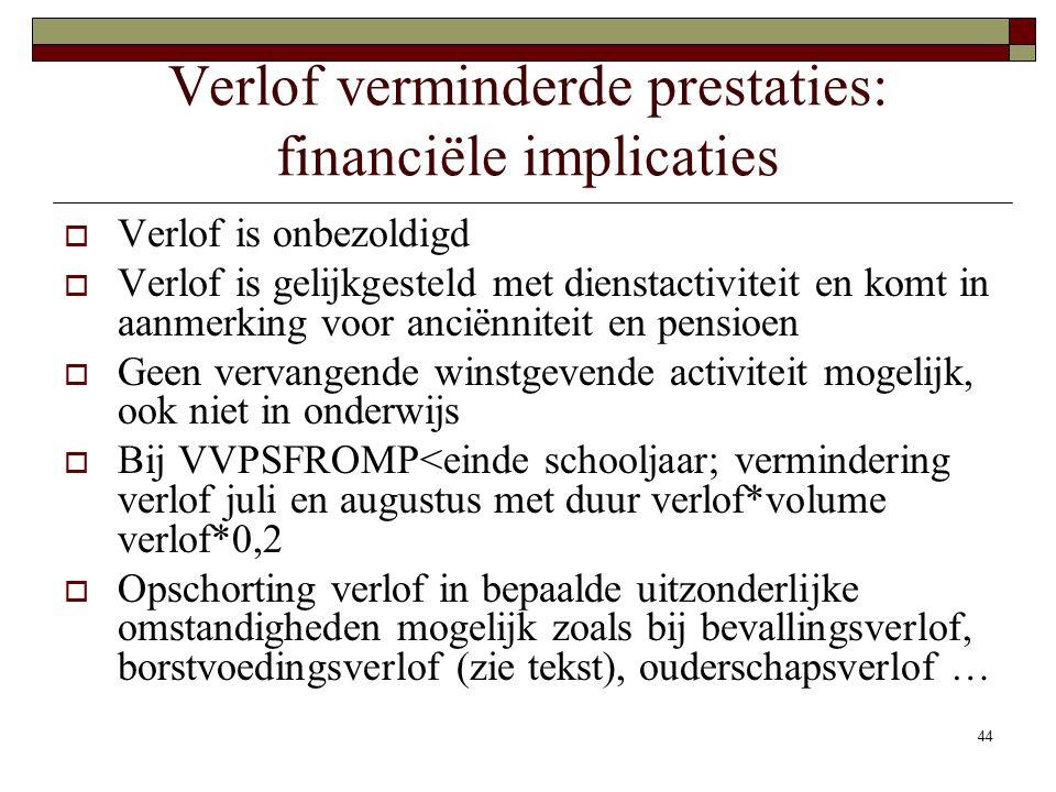 Verlof verminderde prestaties: financiële implicaties