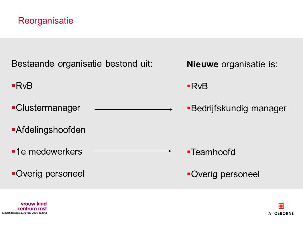 Reorganisatie Bestaande organisatie bestond uit: RvB. Clustermanager. Afdelingshoofden. 1e medewerkers.