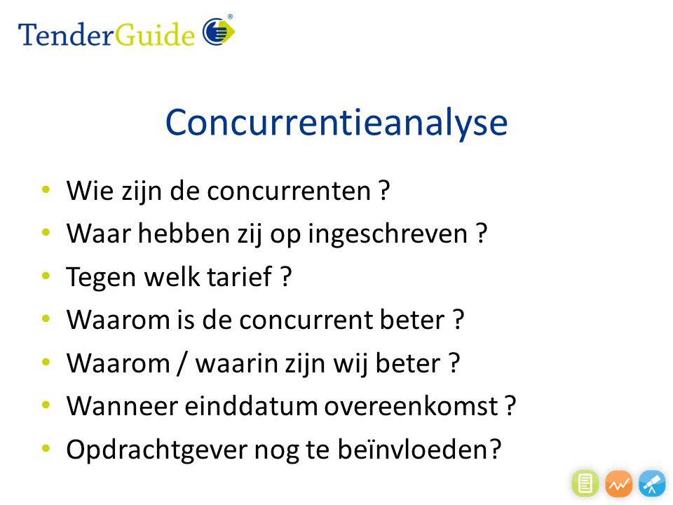 Concurrentieanalyse Wie zijn de concurrenten