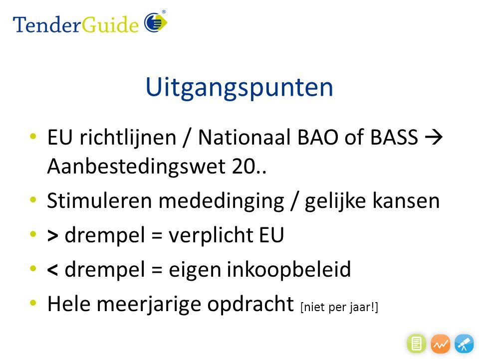 Uitgangspunten EU richtlijnen / Nationaal BAO of BASS  Aanbestedingswet 20.. Stimuleren mededinging / gelijke kansen.