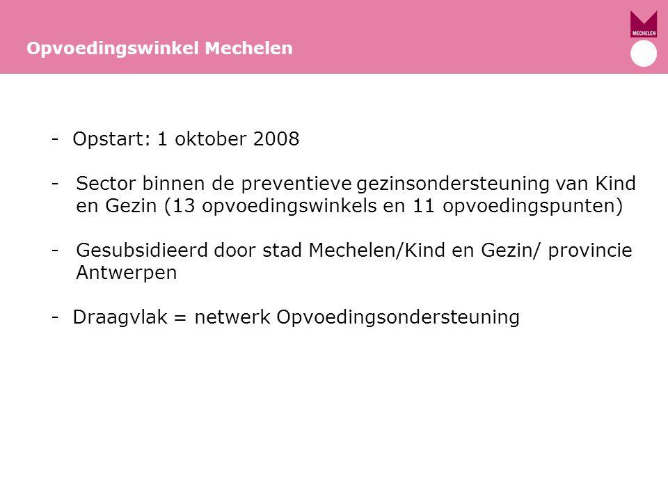 Gesubsidieerd door stad Mechelen/Kind en Gezin/ provincie Antwerpen