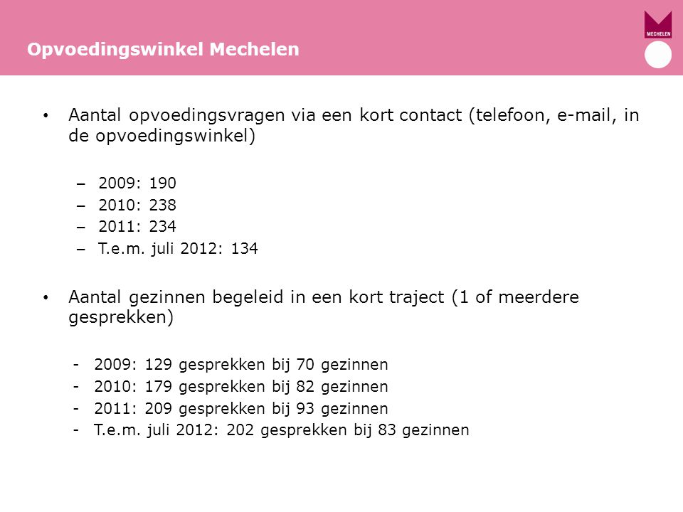 Opvoedingswinkel Mechelen