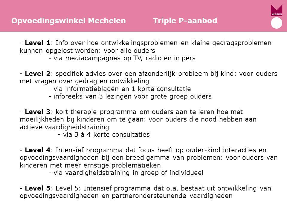 Opvoedingswinkel Mechelen Triple P-aanbod