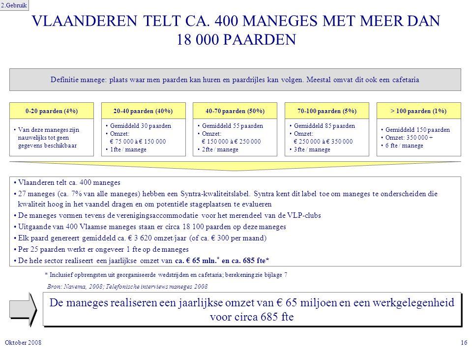 VLAANDEREN TELT CA. 400 MANEGES MET MEER DAN 18 000 PAARDEN
