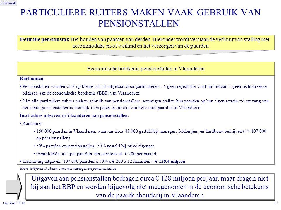 PARTICULIERE RUITERS MAKEN VAAK GEBRUIK VAN PENSIONSTALLEN