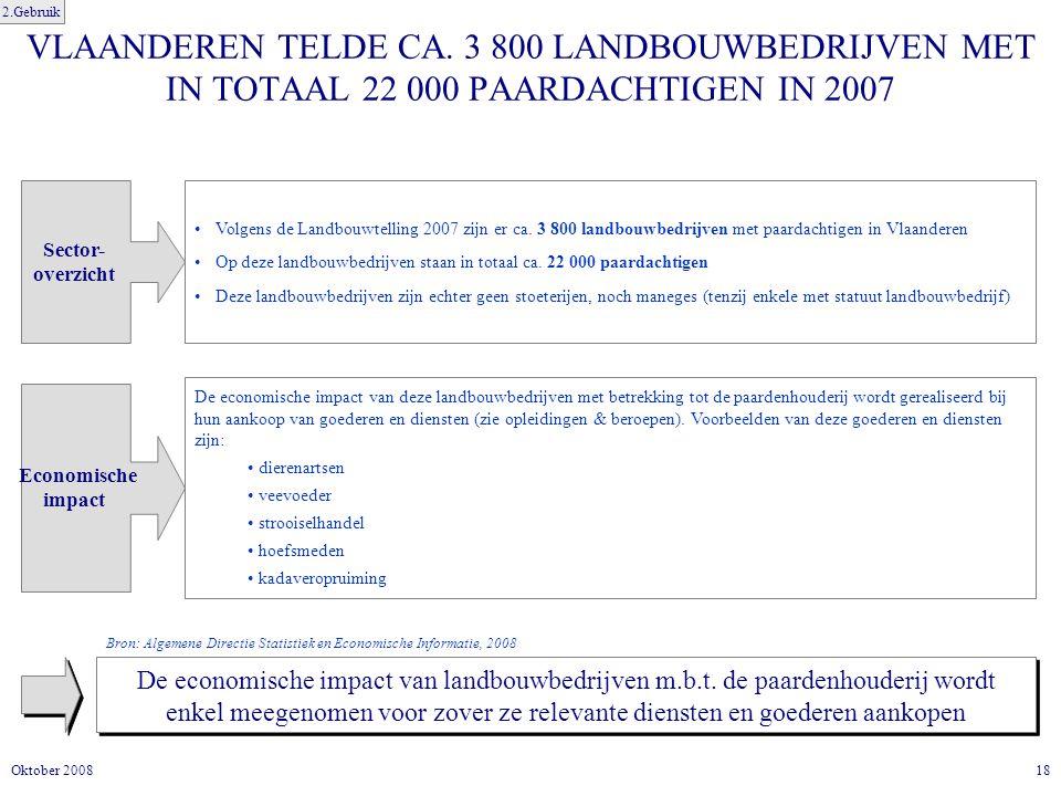 2.Gebruik VLAANDEREN TELDE CA. 3 800 LANDBOUWBEDRIJVEN MET IN TOTAAL 22 000 PAARDACHTIGEN IN 2007. Sector-