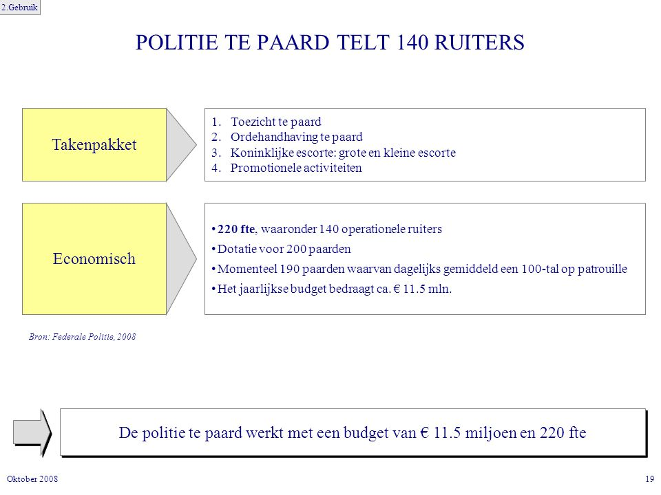 POLITIE TE PAARD TELT 140 RUITERS