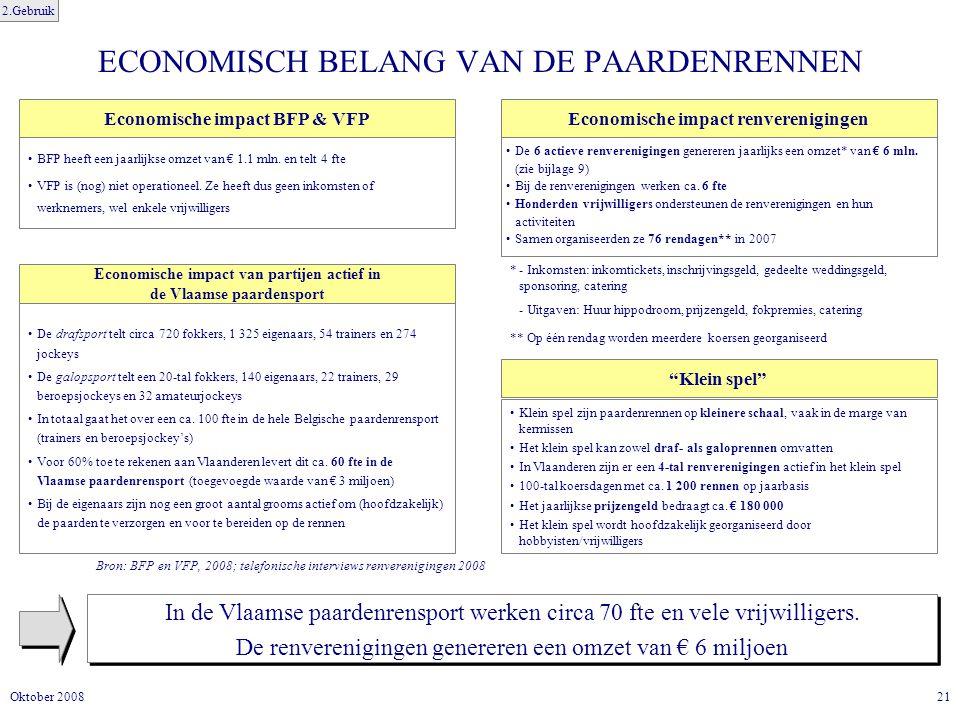 ECONOMISCH BELANG VAN DE PAARDENRENNEN