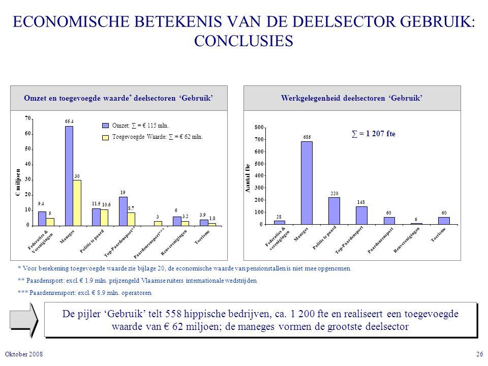 ECONOMISCHE BETEKENIS VAN DE DEELSECTOR GEBRUIK: CONCLUSIES