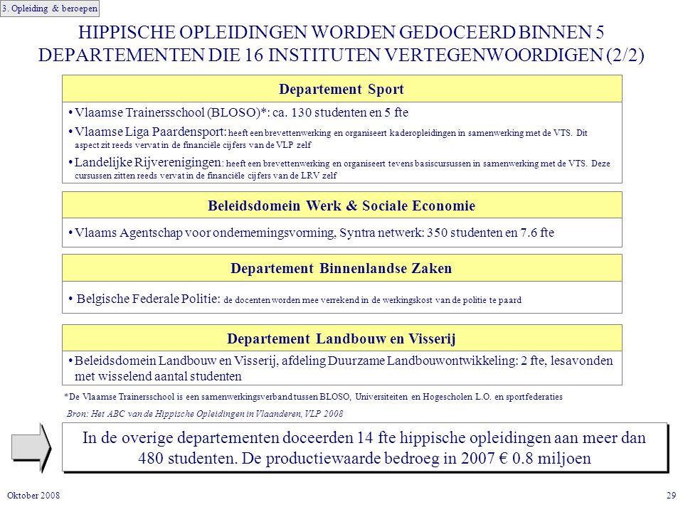 HIPPISCHE OPLEIDINGEN WORDEN GEDOCEERD BINNEN 5 DEPARTEMENTEN DIE 16 INSTITUTEN VERTEGENWOORDIGEN (2/2)