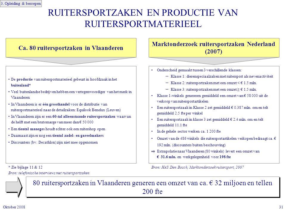 RUITERSPORTZAKEN EN PRODUCTIE VAN RUITERSPORTMATERIEEL