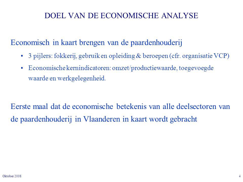 DOEL VAN DE ECONOMISCHE ANALYSE