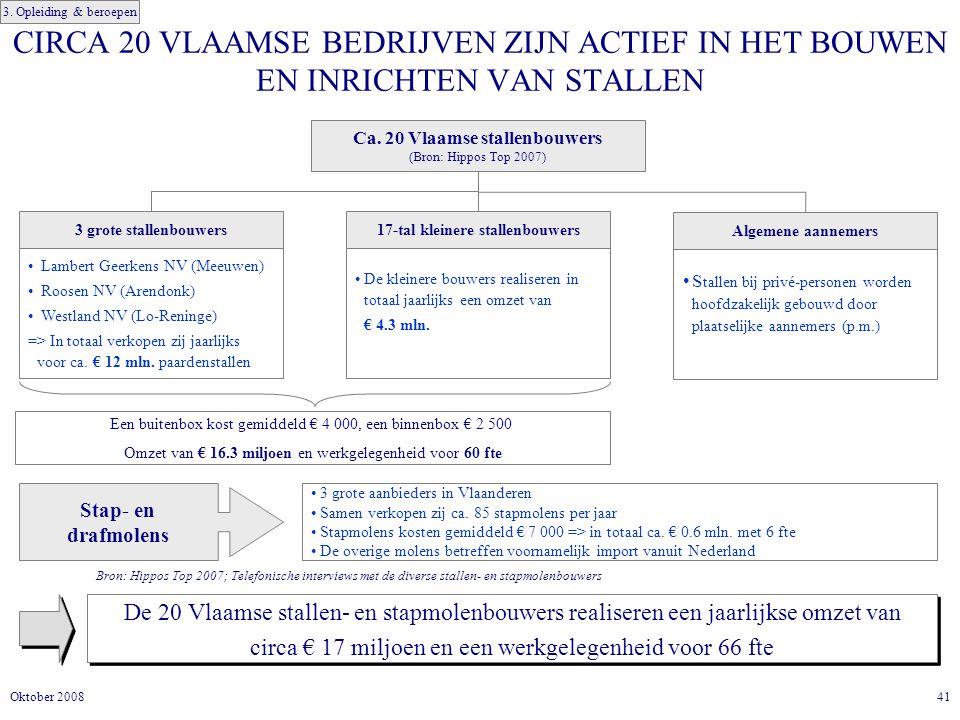 Ca. 20 Vlaamse stallenbouwers