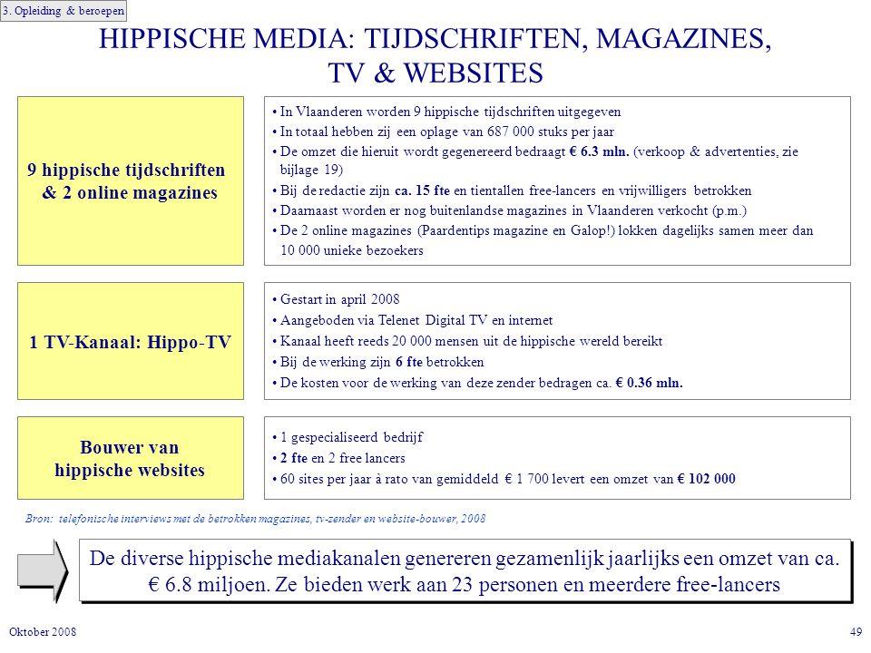 HIPPISCHE MEDIA: TIJDSCHRIFTEN, MAGAZINES, TV & WEBSITES