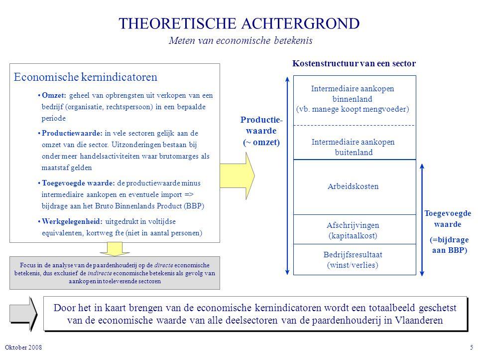 THEORETISCHE ACHTERGROND Meten van economische betekenis