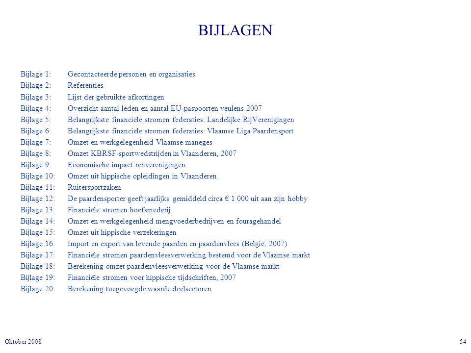BIJLAGEN Bijlage 1: Gecontacteerde personen en organisaties