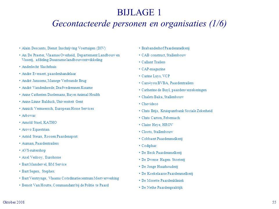 BIJLAGE 1 Gecontacteerde personen en organisaties (1/6)