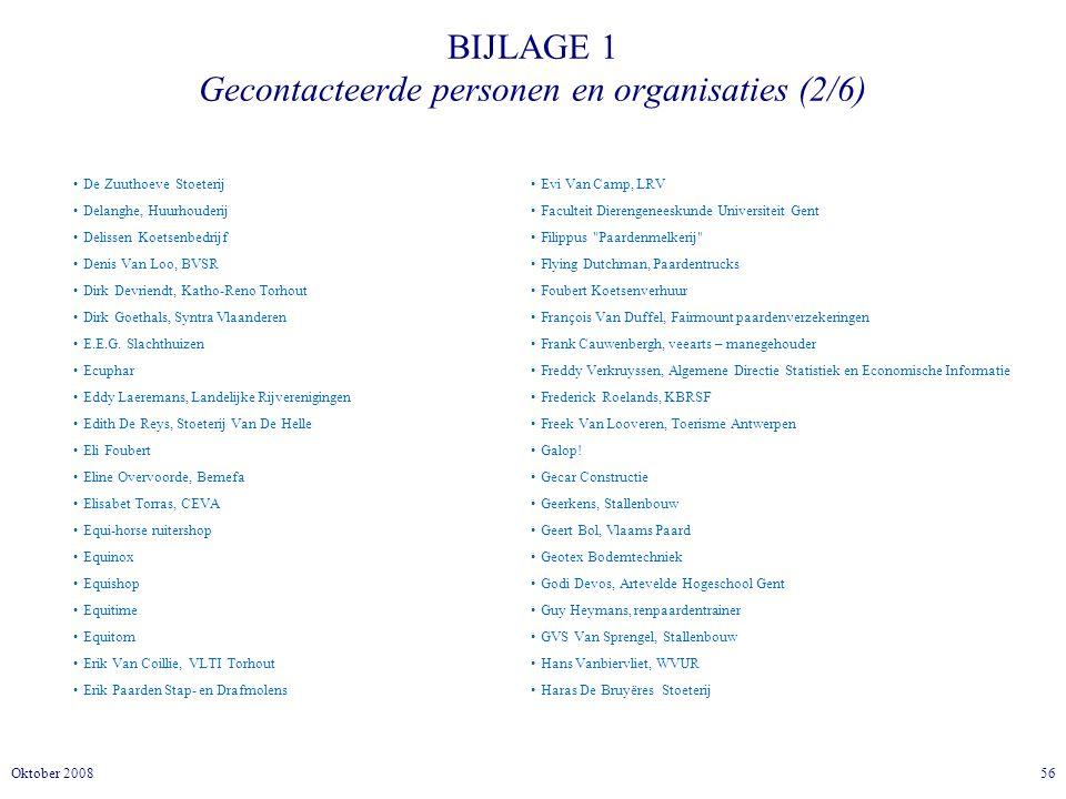 BIJLAGE 1 Gecontacteerde personen en organisaties (2/6)